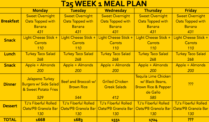 T25 Nutrition Guide Week 2 – Nutrition Ftempo