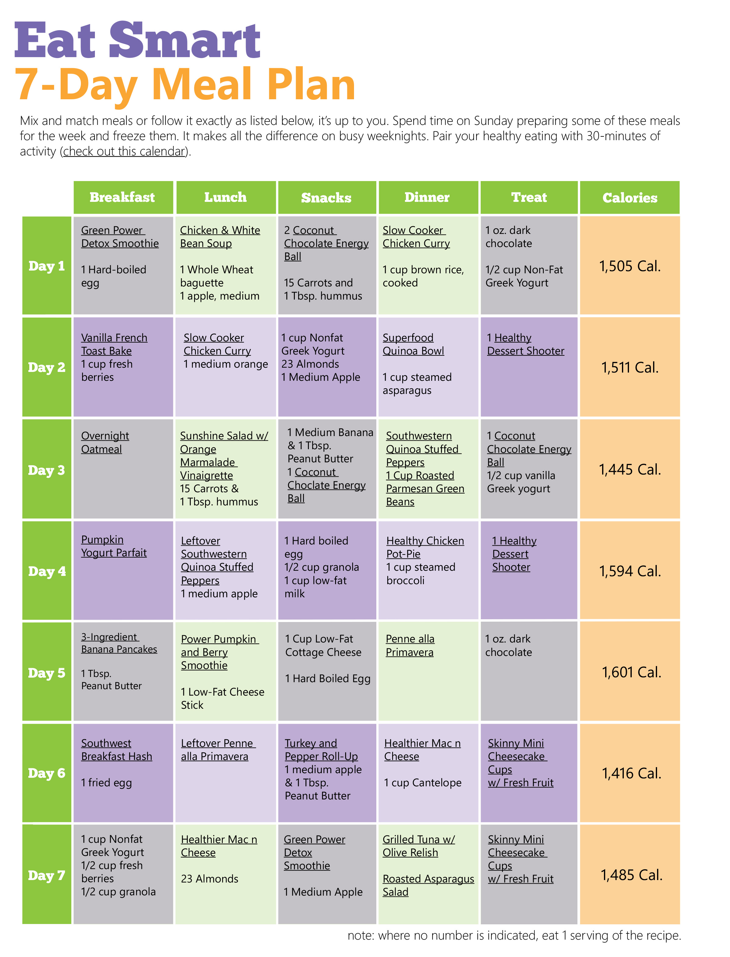 2 Day Diet Plan Meals – Diet Plan