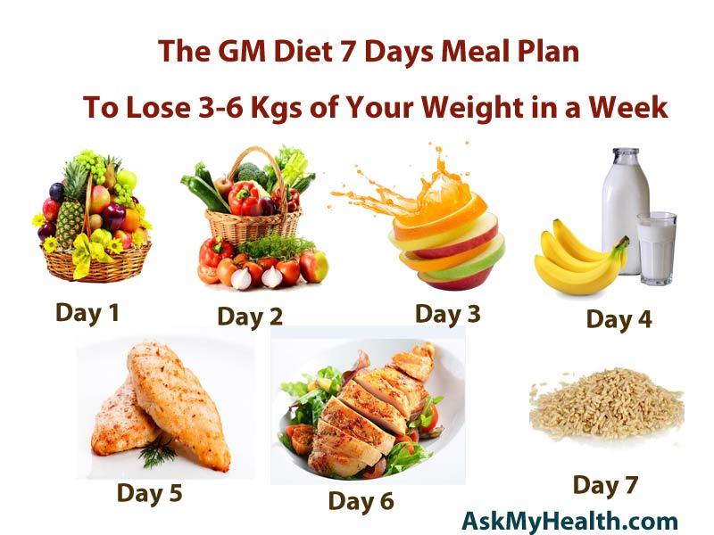 6 day diet 1 day off