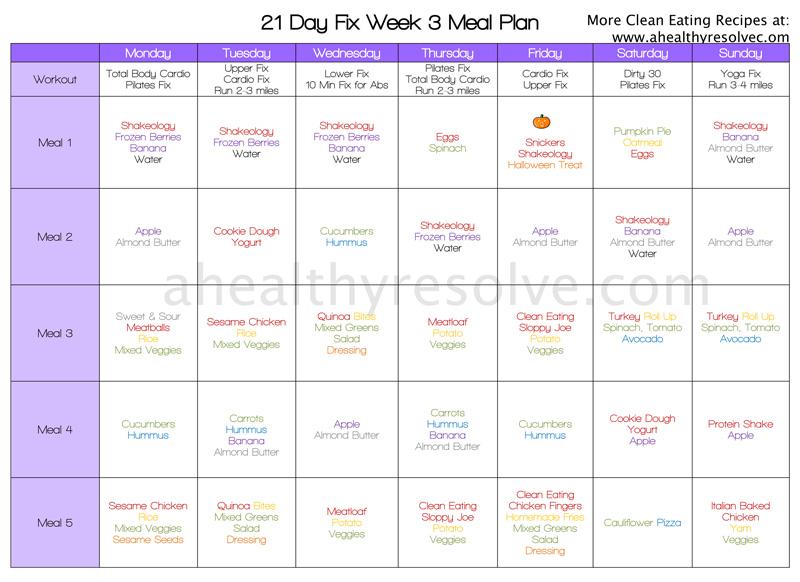 3 week diet pdf northurthwall 3 week diet pdf ccuart Images