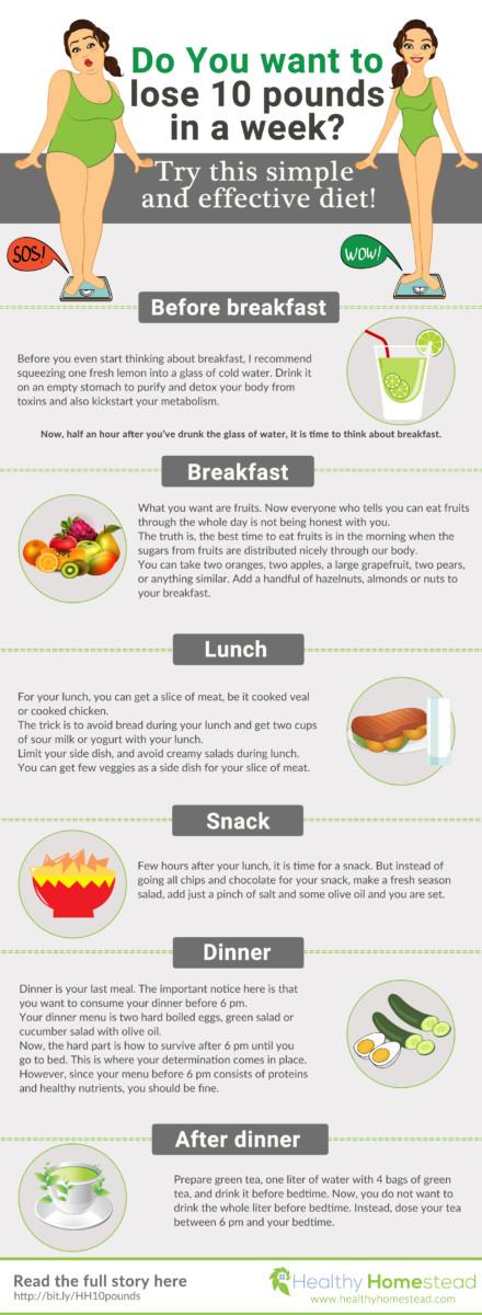 Best diet plan for weight loss in ramadan