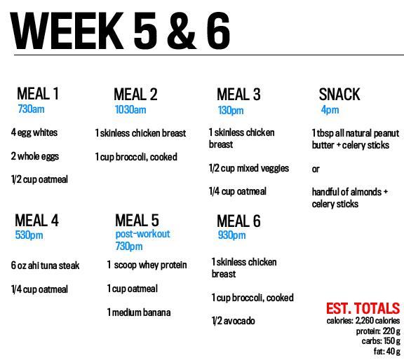 4 Week Cutting Diet Plan