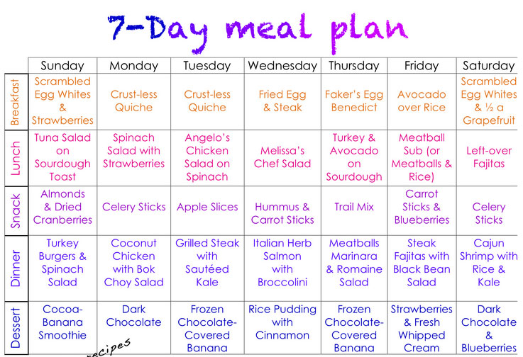 7 day diet plan healthy 7 day diet meal plan for weight ...