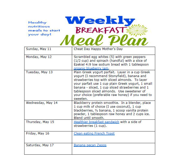 Healthy Breakfast Meal Plan For Weight Loss  Weight Loss  Diet Plans