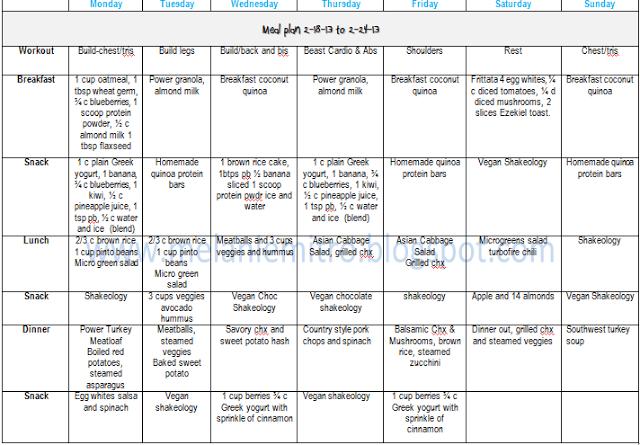 2200 calorie meal plan pdf