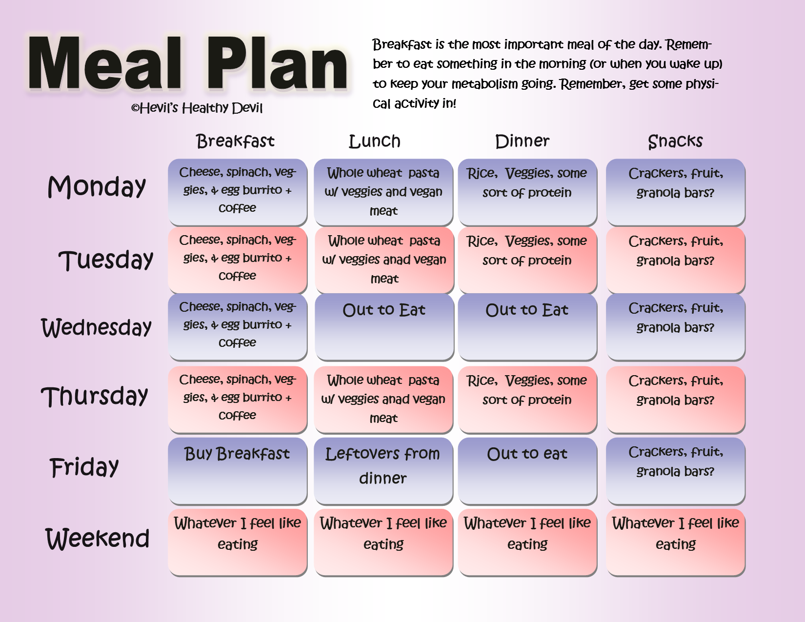 A 7-Day Alkaline Meal Plan