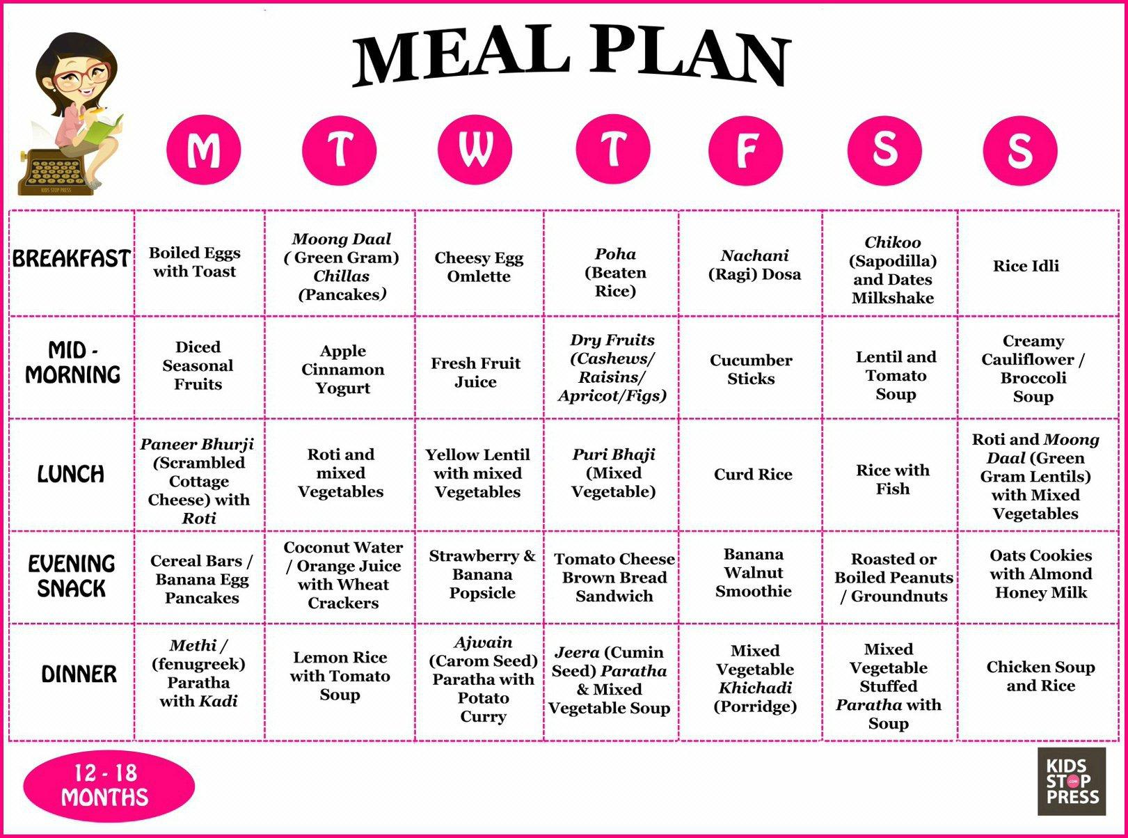 Diet Plan For 9 Month Old Baby - Diet Plan