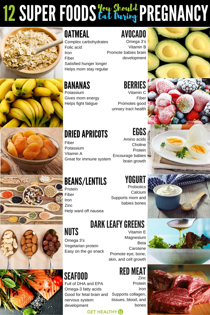What Foods Should Pregnant Women Not Eat