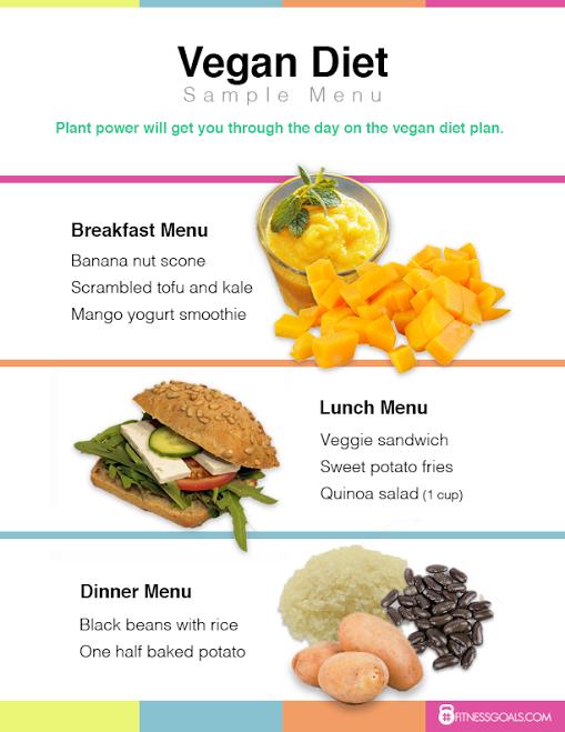 H Food Challenge Recipes