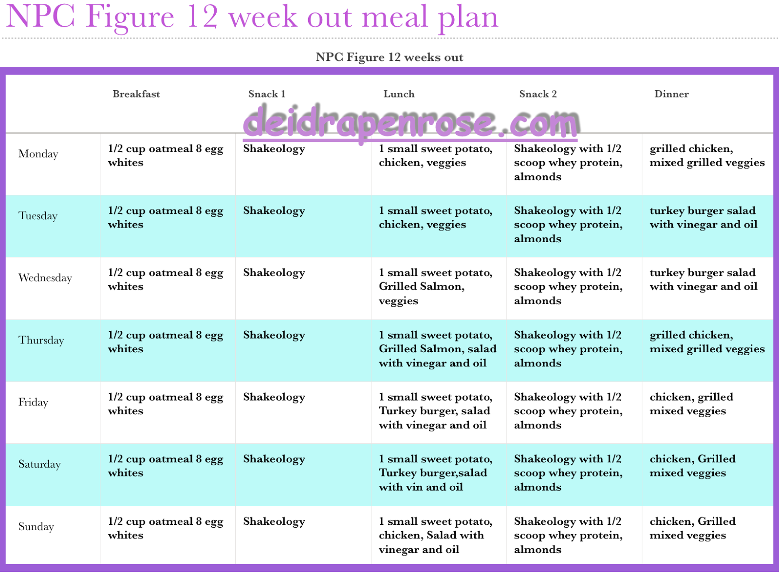 Diet Plan For Female Fitness Competition - Diet Plan