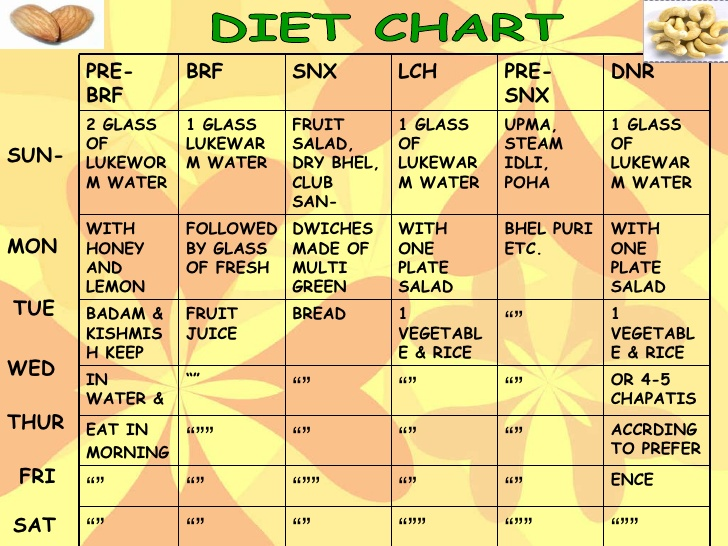 Wrestling fat loss diet picture 7