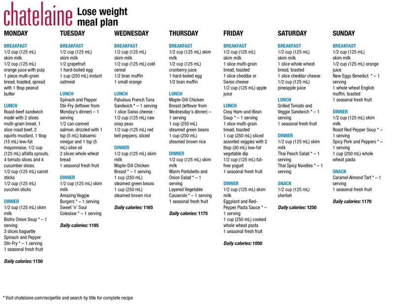 T Plan Healthy Weight Loss