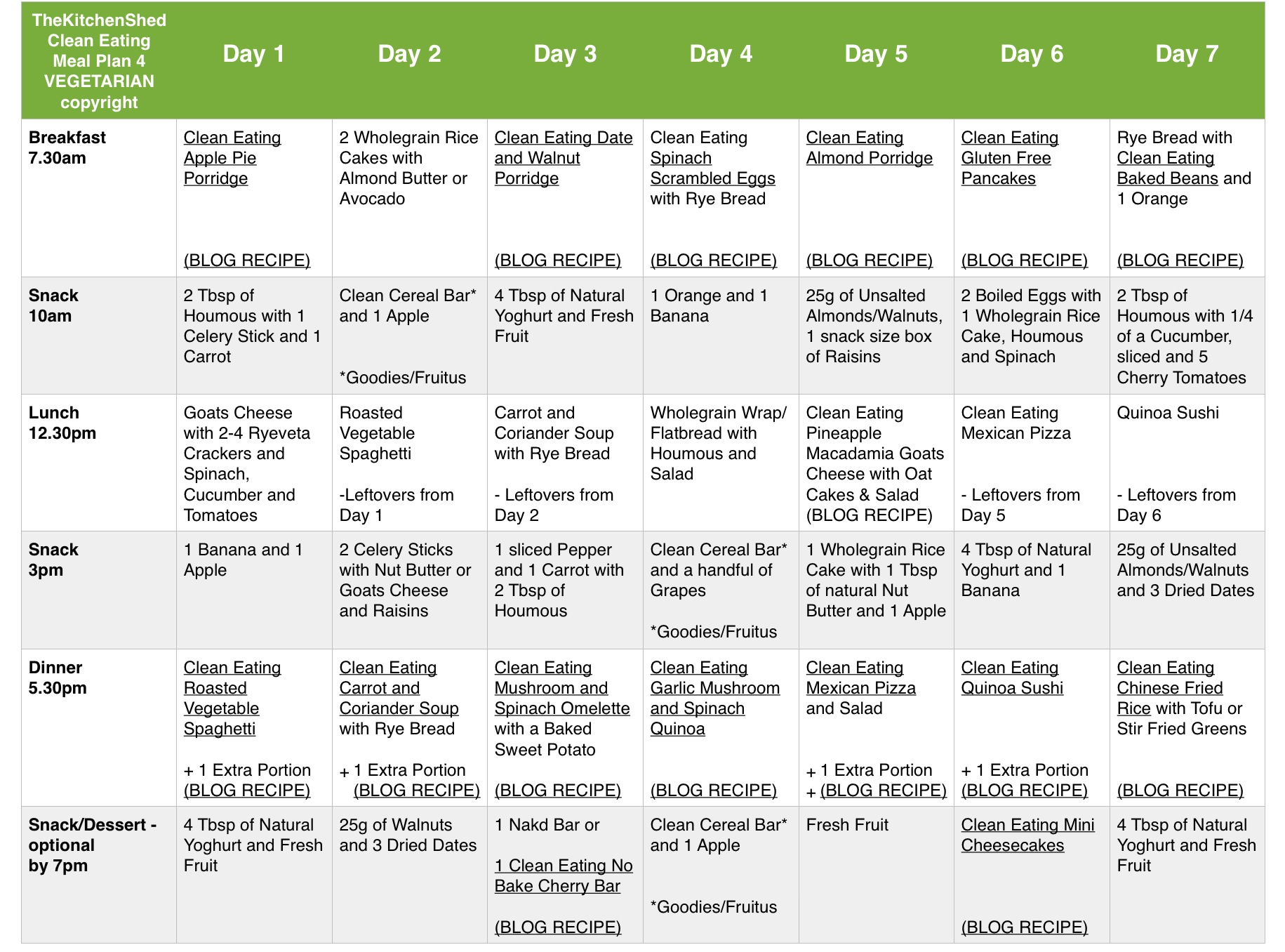 3-Day Meal Plan for Weight Loss