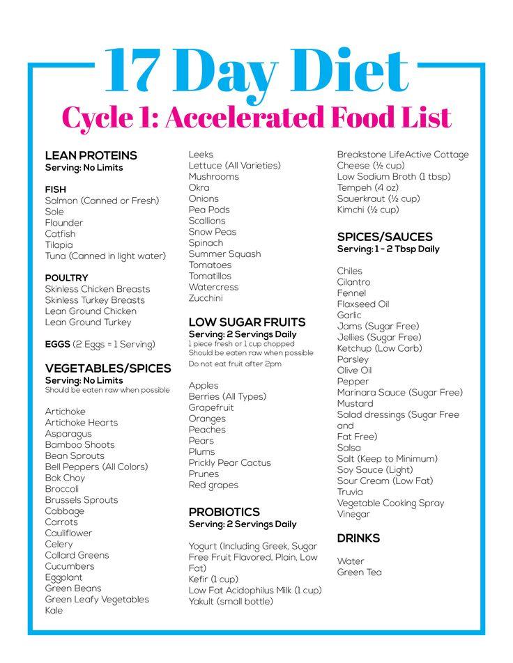 F Plan Diet Recipes