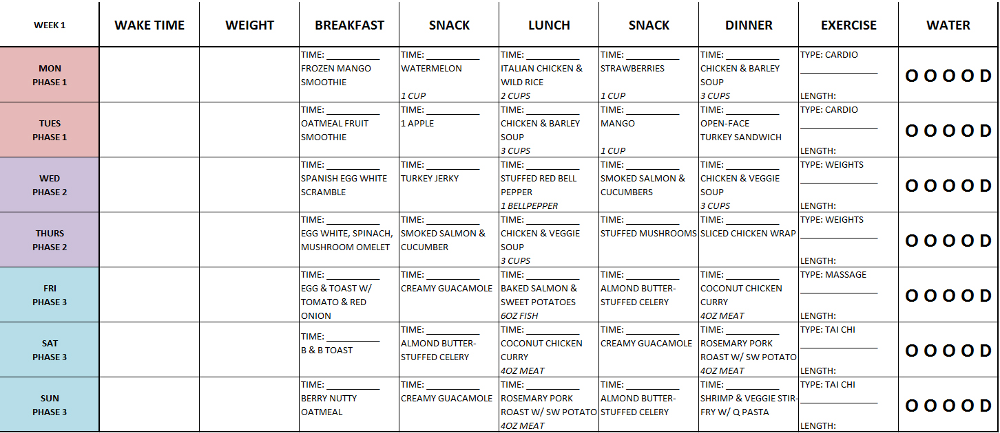 Hcg Diet Plan Phase 2 Breakfast – Diet Plan