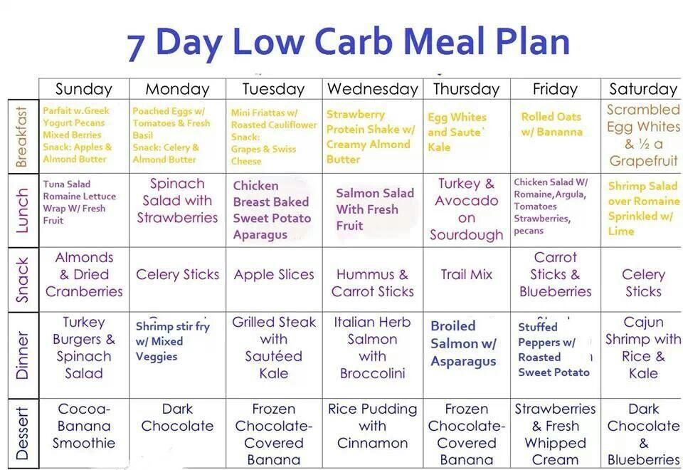 Vegan diet plan for muscle mass