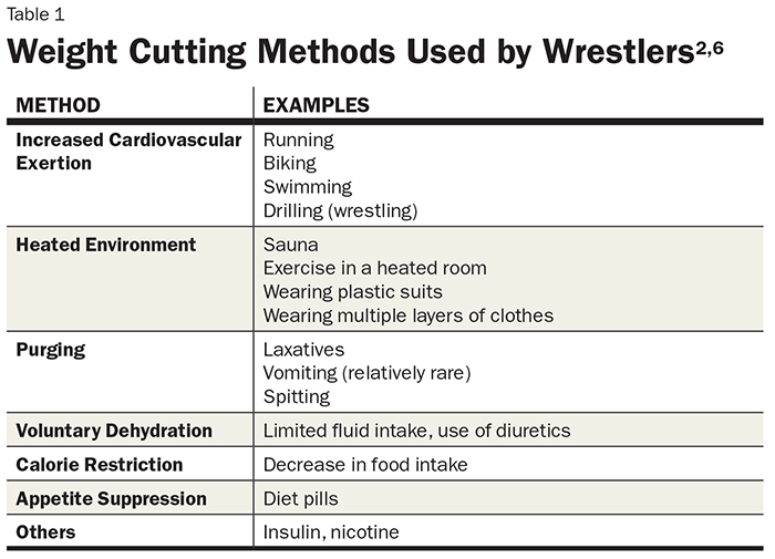 wrestling diet to cut weight fast