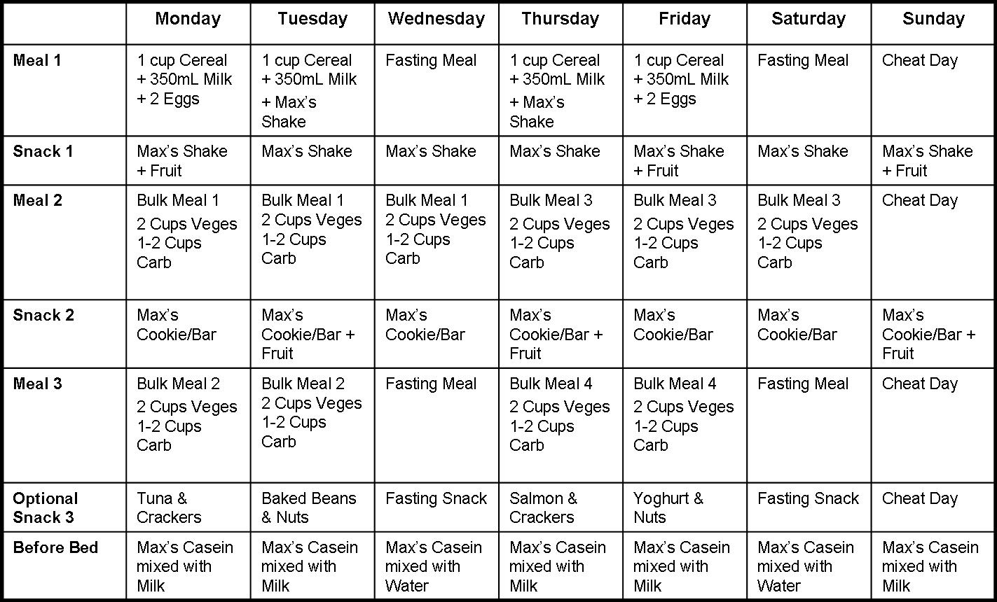 6 Week Diet Plan For Fat Loss – Diet Plan