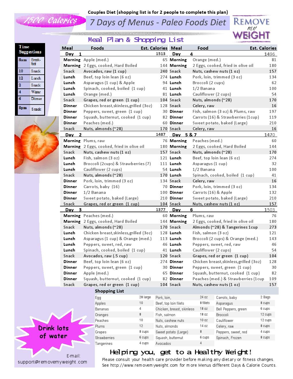 Garcinia cambogia vs metabolife