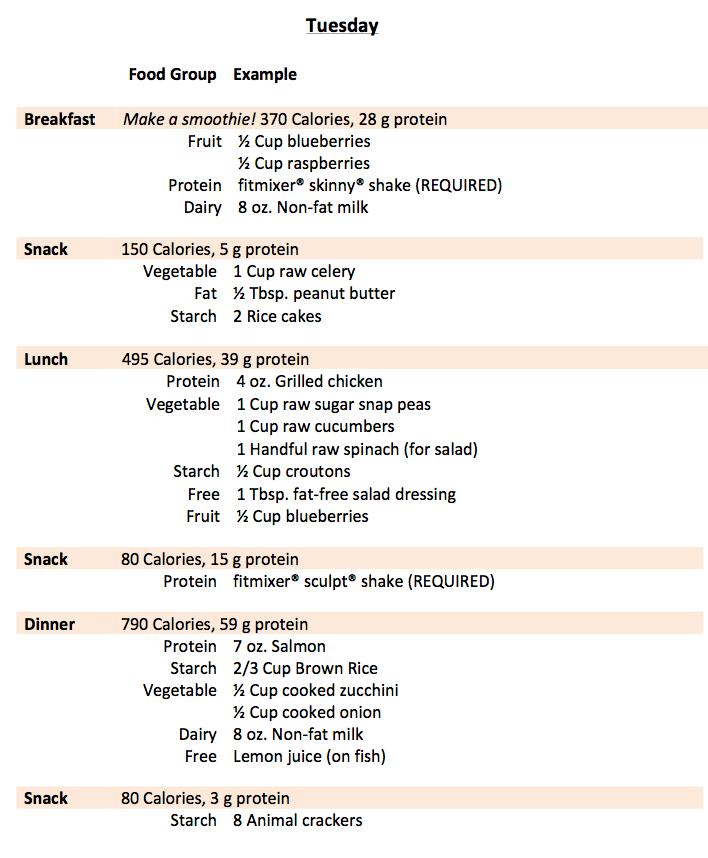 Ketogenic diet guide - ketofrenhen alansarhealth com