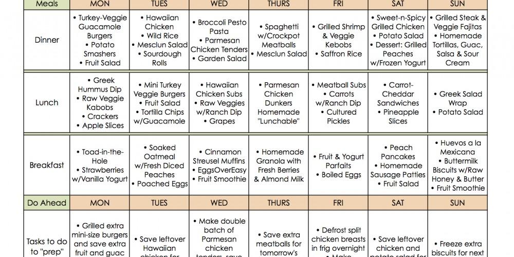 Diet Plan 6 Weeks