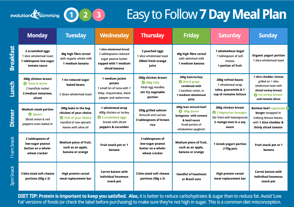 Diet Plan Easy – Diet Plan