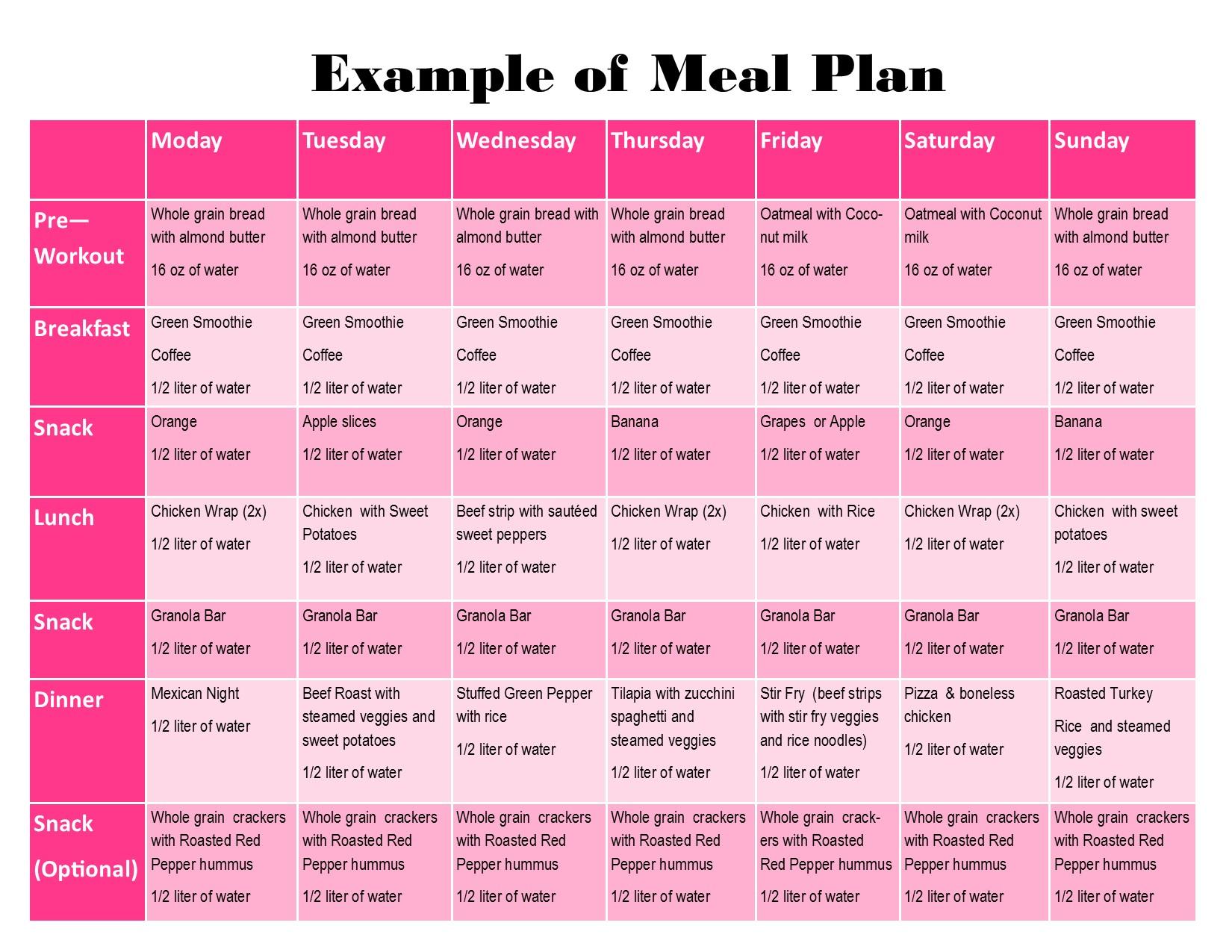 Diet Plan Examples – Diet Plan