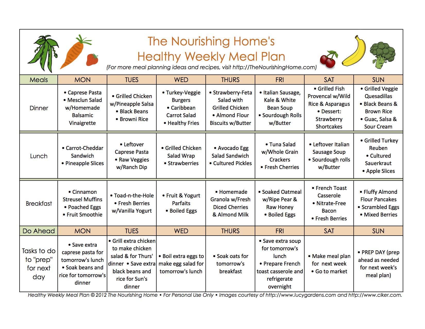 Worksheets My Daily Food Plan Worksheet diet plan examples plan