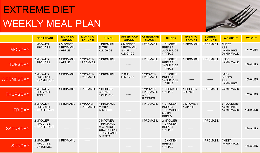 Diet Plan For Extreme Fat Loss – Diet Plan