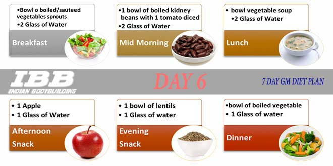Diet Plan Indian Vegetarian – Diet Plan