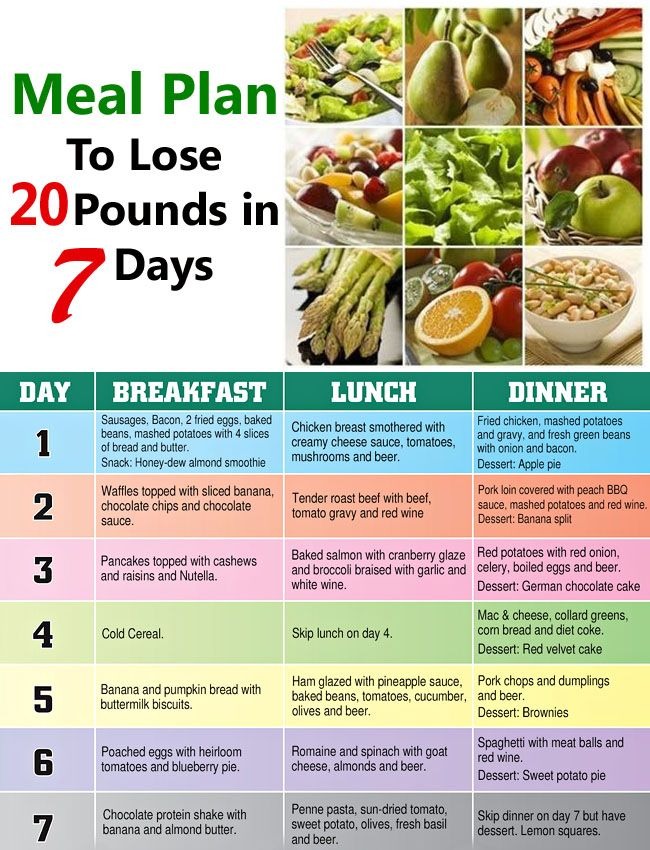 Food To Eat To Lose Weight In  Days