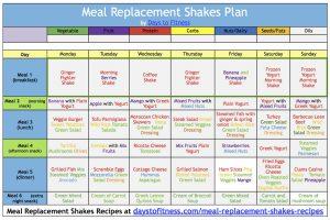 Diet plan for bmi 32