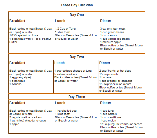 T nation fat loss circuit