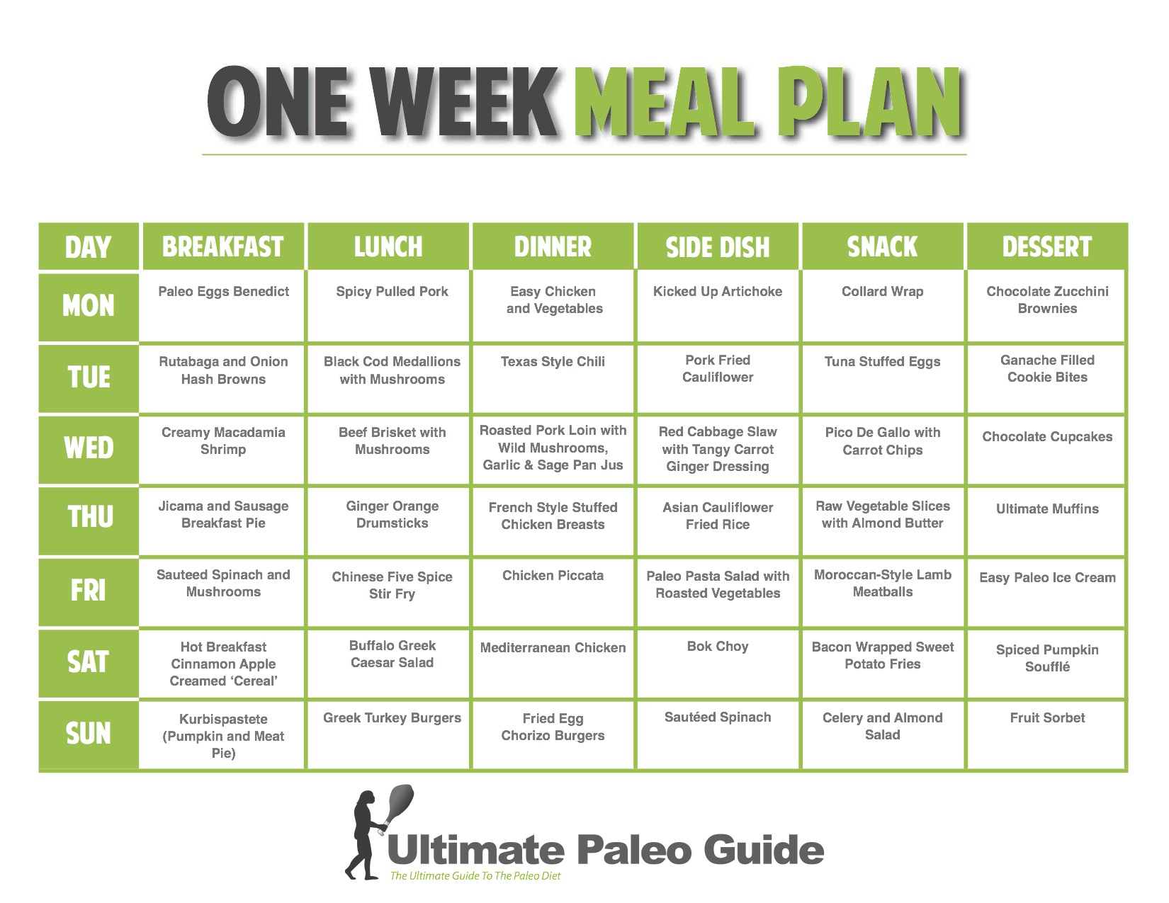 Diet Planner For Weight Loss – Diet Plan