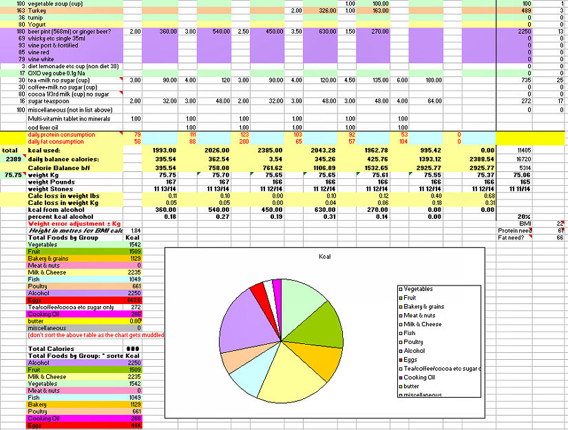 marketing plan implimentation schedule using gantt chart for fast foods Cmgt 410 week 5 essays and research papers  system plan sections  week 2 dqsdoc cmgt-410 week 2 gantt chart diagramgif cmgt-410 week 2.