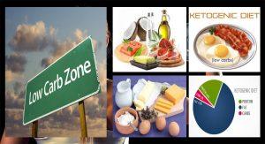 Ketogenic Diet Meal Plan Calculator – Diet Plan