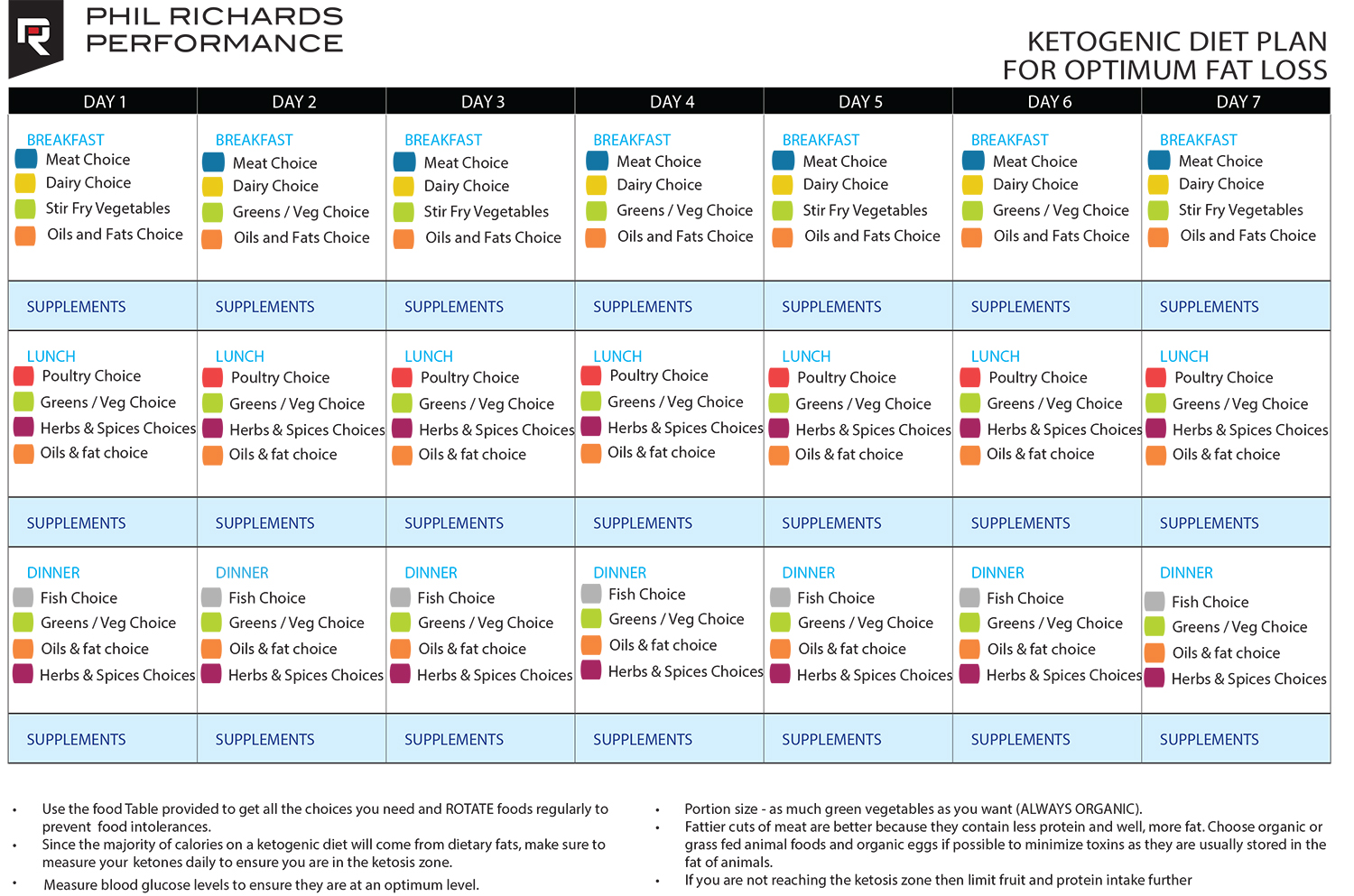 Ketogenic Diet Meal Plan Calculator – Diet Plan