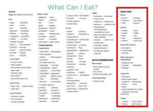 vegetarian diet plan for belly fat loss  diet plan
