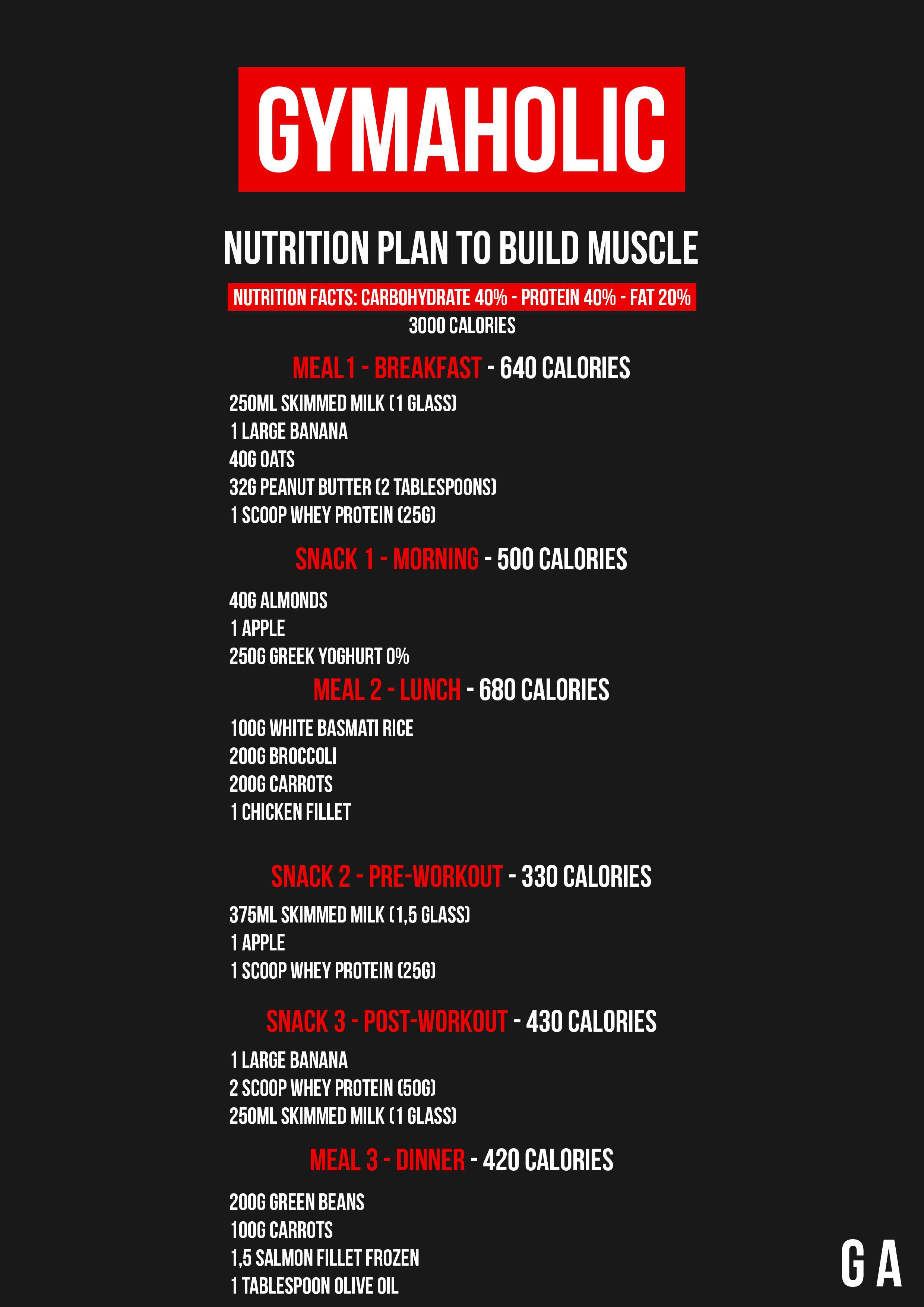 Week Muscle Building Diet Plan Natural