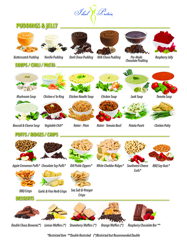 What food to eat to lose fat and gain muscle