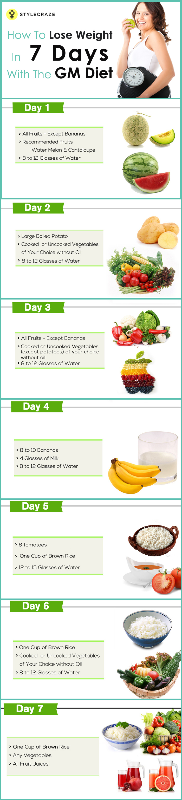 Lose weight fast: Shed 10lbs in three days following this exact diet plan