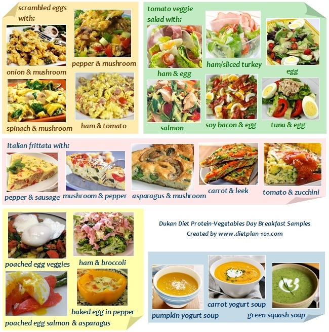 dukan diet program reviews
