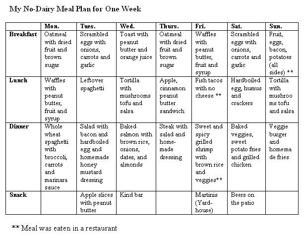 Excel medical diet pills