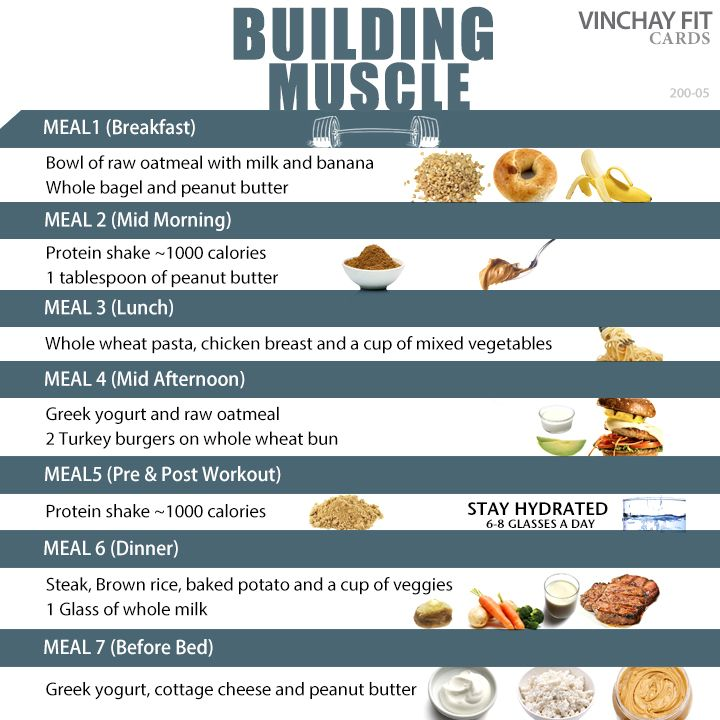 Diet Plan Chart For Muscle Gain Best To Build Muscles