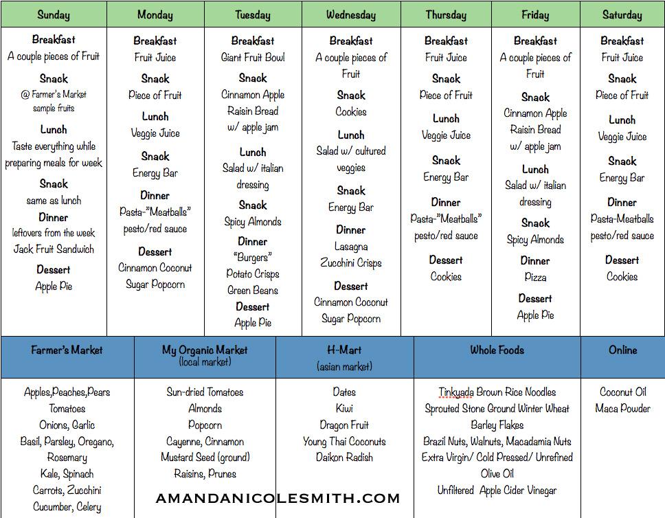 Vegetarian Diet Plan High Protein