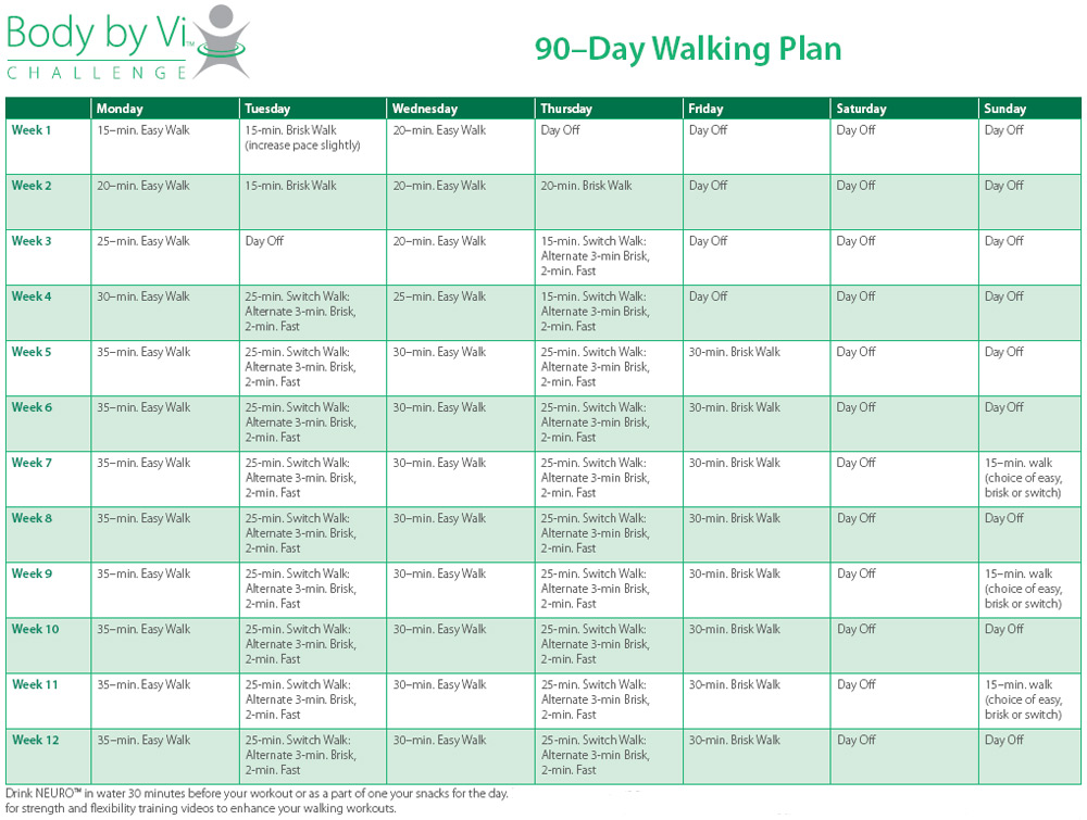 90 Day Diet And Exercise Plan - Diet Plan