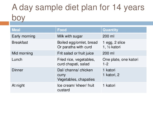 Teen Diet And Exercise Plans