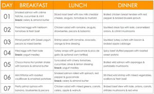 diet and exercise plan for depression  diet plan