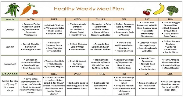T And Exercise Plan For Quick Weight Loss