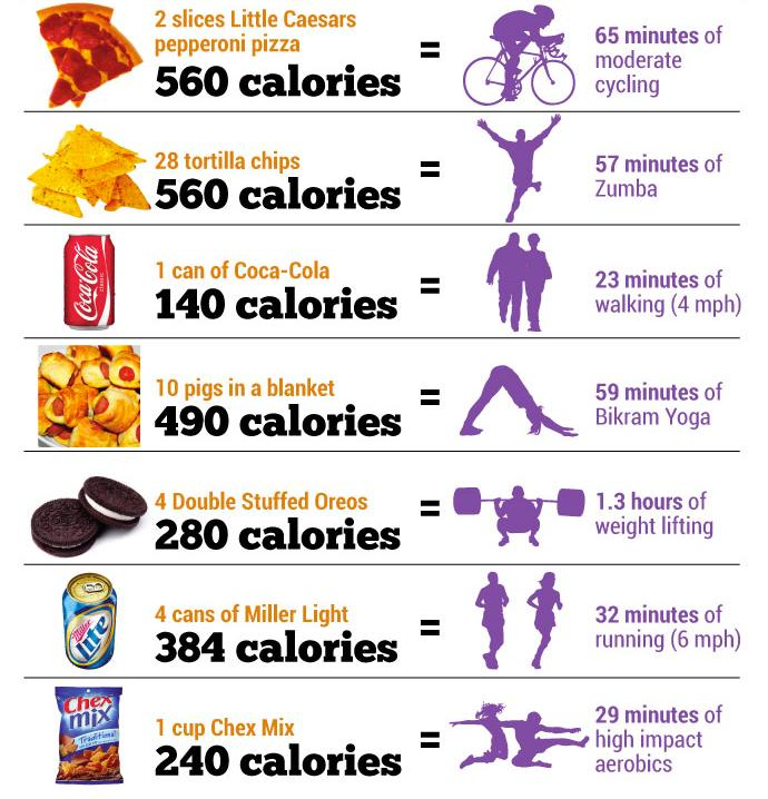 Simple fast diet to lose weight image 10